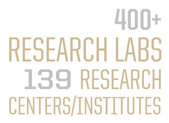 Purdue has 400+ research labs & 139 research centers/institutes