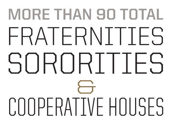 more than 90 sororities, fraternities, and cooperative houses